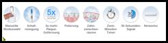 Elmex-ProClinical-elektrische-Zahnbrsten-C600-Mozilla-Firefox 2013-05-14 14-09-28 Thumb in
