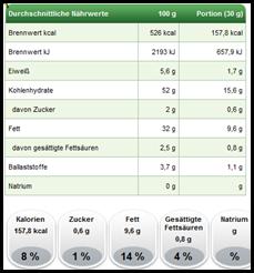 Naturals-mit-getrockneter-Tomate-Lorenz-Snack-World-Mozilla-Firefox 2014-05-09 20-24-56 Thumb in